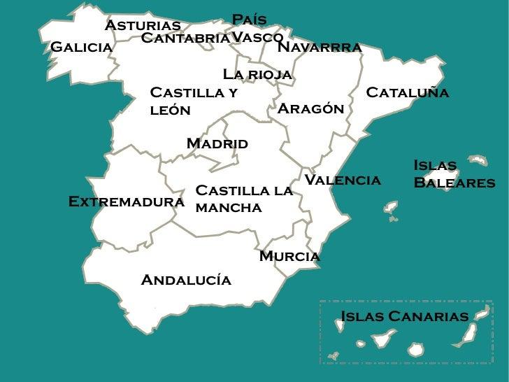 Galicia Asturias Cantabria País Vasco Navarrra Aragón Cataluña Valencia Murcia Andalucía Extremadura Castilla la mancha Ca...