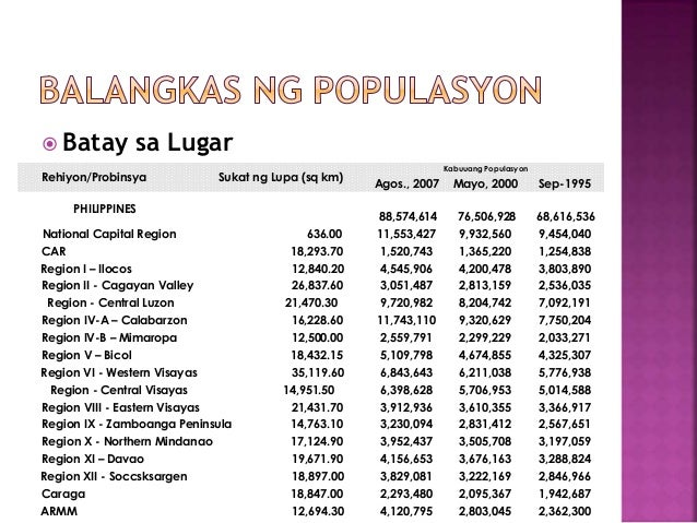 populasyon ng pasig 2000 2010 Luzon (/ l u z n / ( listen) tagalog pronunciation: ) is the largest and most populous island in the philippines it is ranked 15th largest in the world by land area.