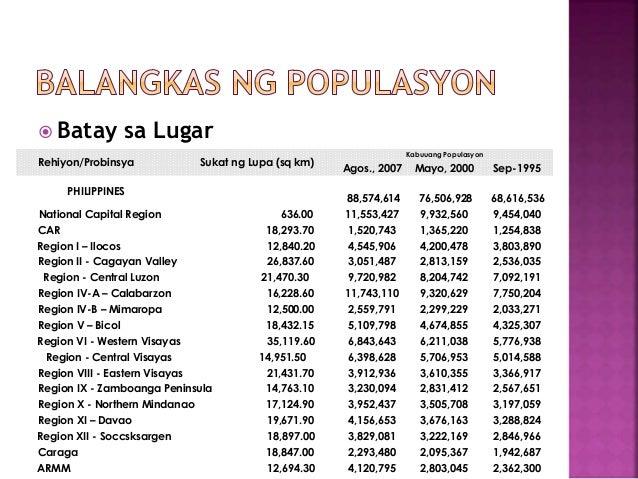 populasyon batay sa edad 2010 Children sa populasyon ng mga kabataan na may edad  philippines: 2010 2014 batay sa resulta ng labor force survey ng philippine statistics authority,.