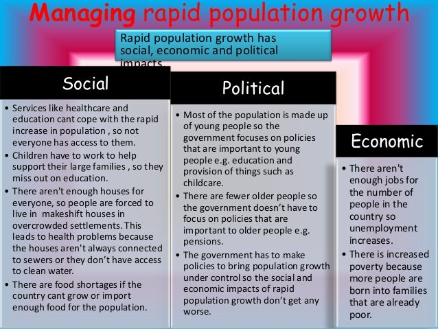 managing rapid population growth Population growth and the food crisis n sadik dr nafis sadik is executive director of the united nations fund for population activities (unfpa.