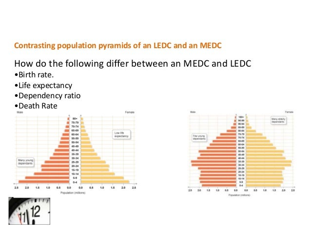 impacts of earthquakes in ledc and medc countries Drought in medc's and ledc's  the prolonged heatwave left some countries facing their worst  how could these impacts be reduced in both medc's and ledc.