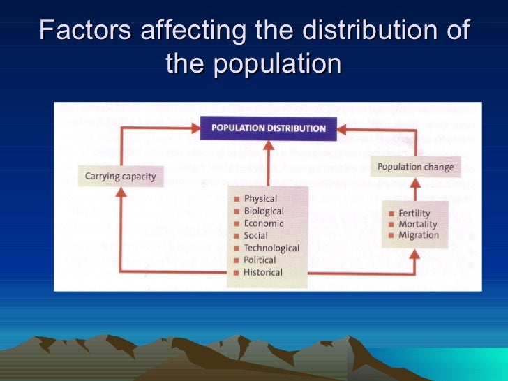 factors that affect the human population Before their analysis, scientists often talked about density-dependent and density-independent factors affecting growth and shrinkage of animal populations density-dependent factors were ones whose influence on a population changed with its size (numbers in a given habitat = density.