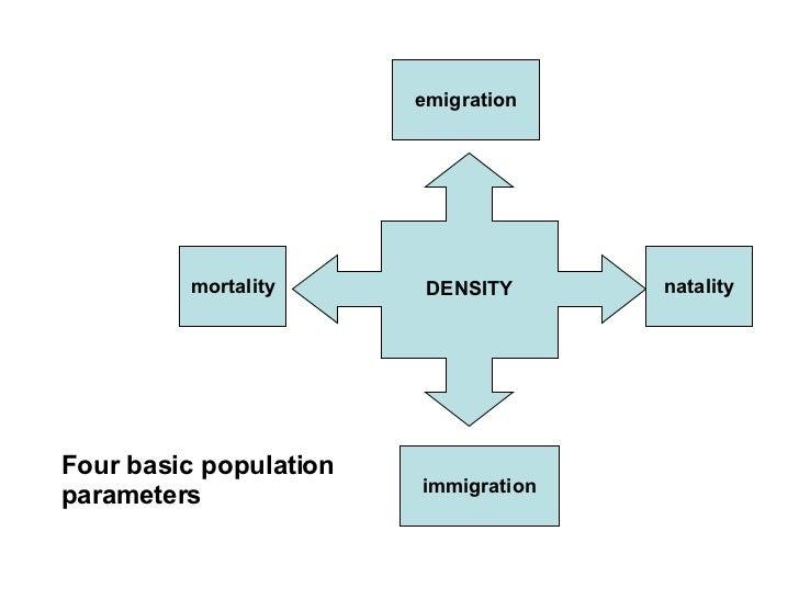 Elegant Emigration Definition