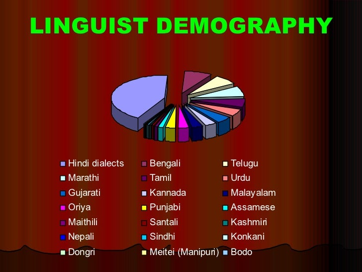 overpopulation in india in hindi