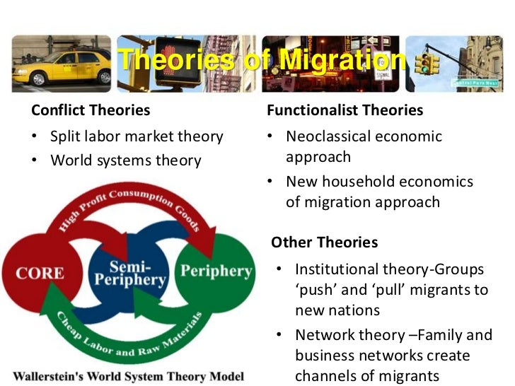 theories on migration to the new For example, understanding migration and constructing useful theories must take into account many different types of migration, including temporary, permanent, illegal, labor, and conflict-induced migration developing a gendered theory of migration has been difficult because the disciplines of anthropology, sociology, political science.