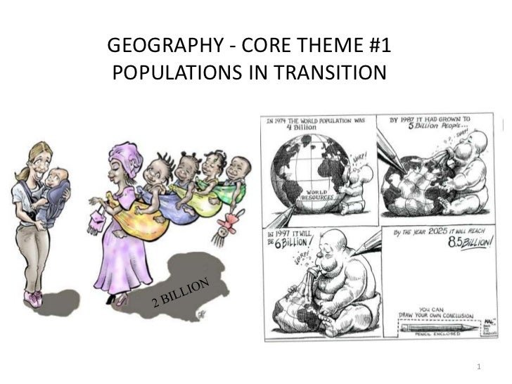 GEOGRAPHY - CORE THEME #1POPULATIONS IN TRANSITION                            1
