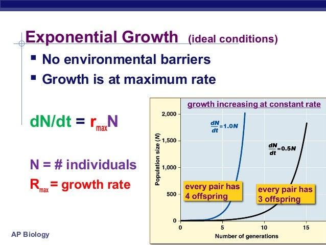 Population Ecology 2014