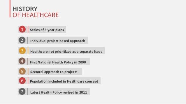 Bangladesh health policy