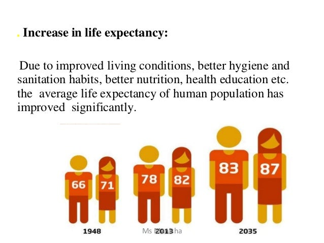 . Increase in life expectancy: • Due to improved living conditions, better hygiene and sanitation habits, better nutrition...