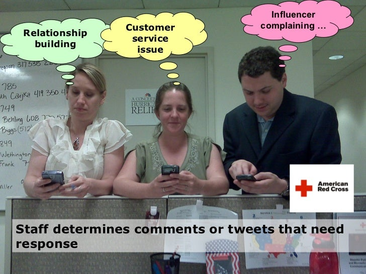 Relationship building Customer service issue Influencer complaining … Staff determines comments or tweets that need response