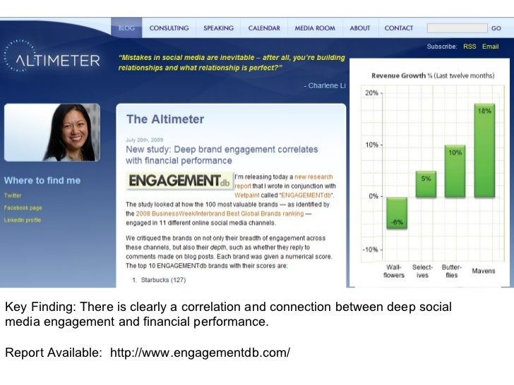 Key Finding: There is clearly a correlation and connection between deep social media engagement and financial performance....
