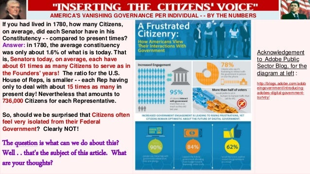If you had lived in 1780, how many Citizens, on average, did each Senator have in his Constitutency - - compared to presen...