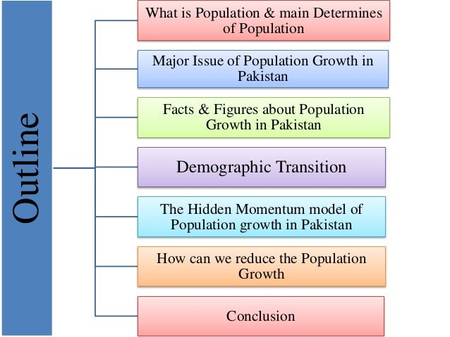 population growth in pakistan essay Sociology: overpopulation and population impacts of population growth essay human population growth is ireland and pakistan changed their annual population.