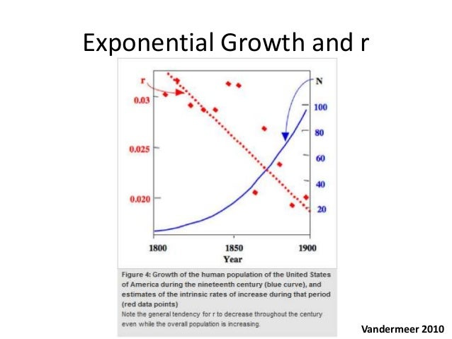 the challenges of america during population growth Population growth: the defining challenge of economic growth during the 21st meet many of the challenges anticipated from population growth and for.