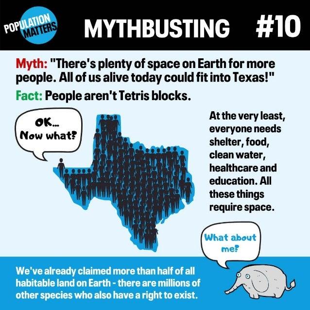 Top 10 population myths