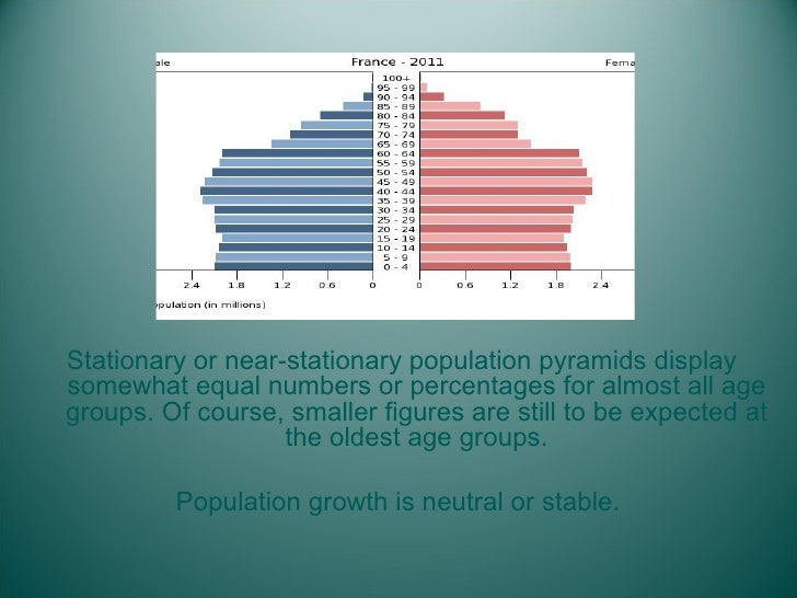 <ul><li>Stationary or near-stationary population pyramids display somewhat equal numbers or percentages for almost all age...