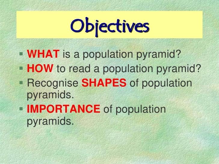 Population pyramids Slide 2