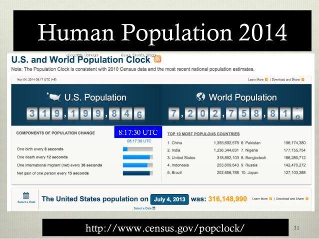 Human Population 2014 31http://www.census.gov/popclock/ 8:17:30 UTC