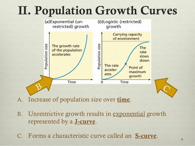 II. Population Growth Curves A. Increase of population size over time. B. Unrestrictive growth results in exponential grow...