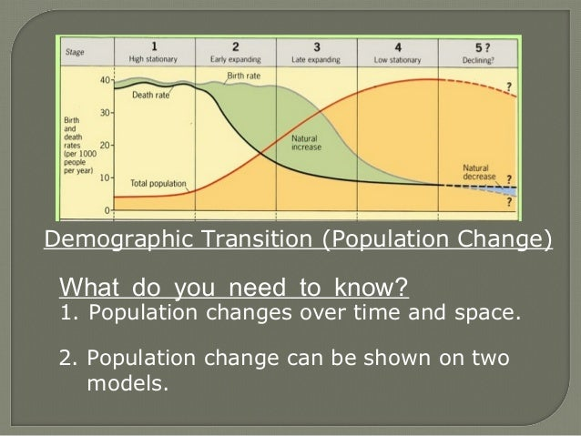 Demographic Transition (Population Change)  What do you need to know?  1. Population changes over time and space. 2. Popul...