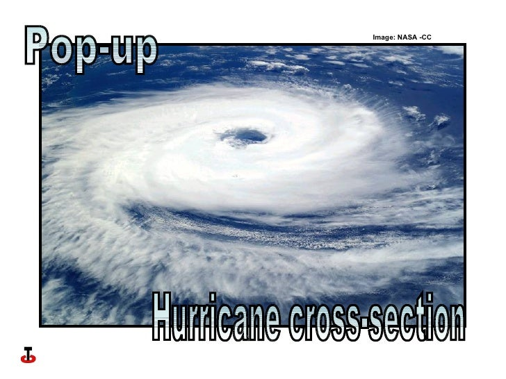 Pop-up Hurricane cross-section Image: NASA -CC