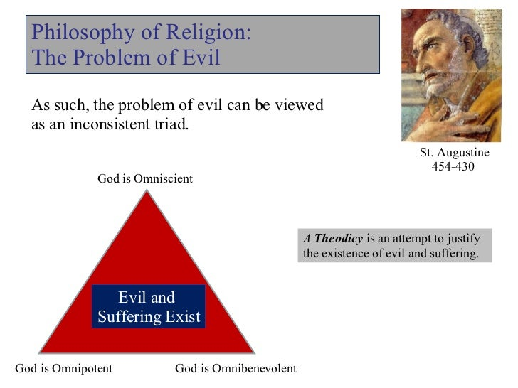 "analyzing the problem of evil in religion and philosophy ""the philosophical problem of evil,"" philosophy of religion, 24: 35–66 draper, paul (1989) ""hume and the problem of evil,"" in philosophy of religion."