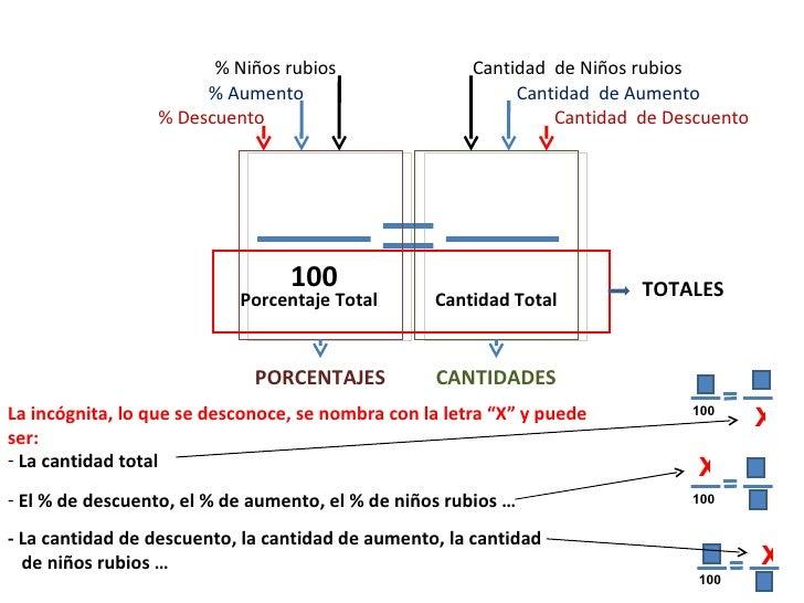 % Niños rubios                  Cantidad de Niños rubios                      % Aumento                             Cantid...