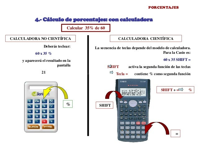 Forex 21 calculadora de porcentaje