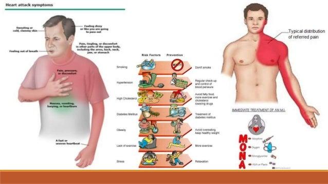 Kliničke manifestacije šoka • postupno zatajivanje svih organa: a) zatajivanje srca – hipotenzija, aritmije, tahikardija b...