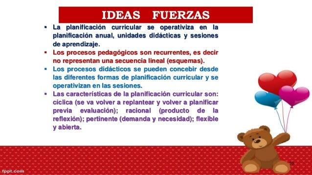 Programacion del nivel inicial programaci 243 n anual for Nuevo curriculo de educacion inicial
