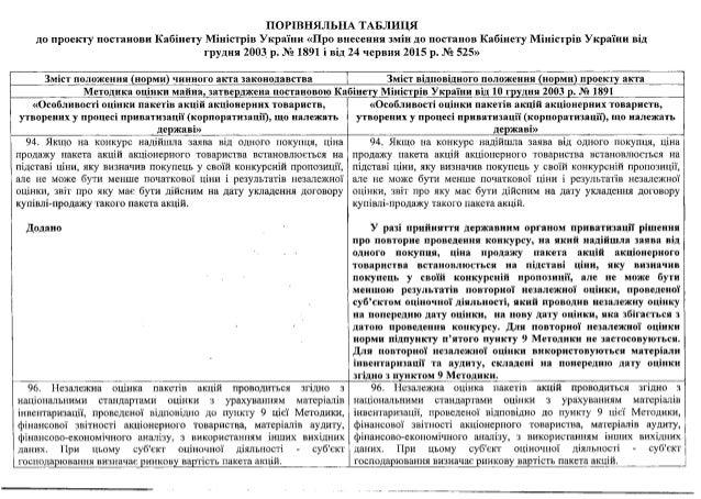 Porivnyalna tablitsya (1)