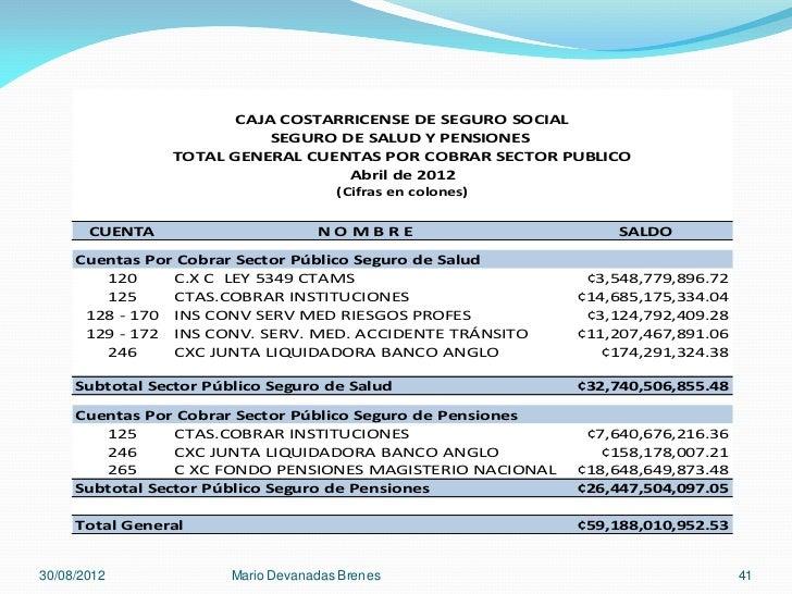 citas por internet caja costarricense de seguro social
