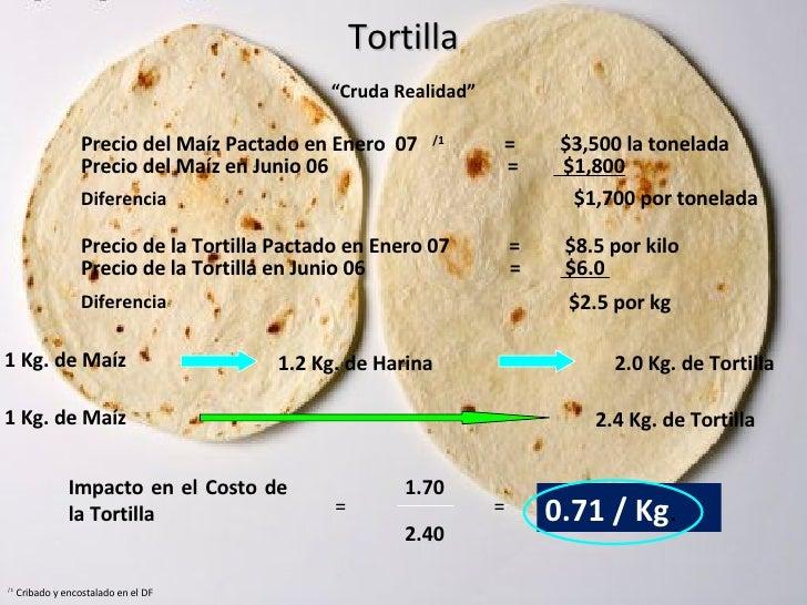 """Precio del Maíz Pactado en Enero  07  /1   =  $3,500 la tonelada Tortilla """" Cruda Realidad"""" Precio del Maíz en Junio 06  =..."""