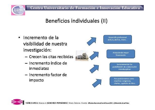 YÁÑEZ ARCA, Marcos & SÁNCHEZ-FERNÁNDEZ, María Dolores. Evento: #RedesSocialesCientificasUDC. @MariaSnchezFdez