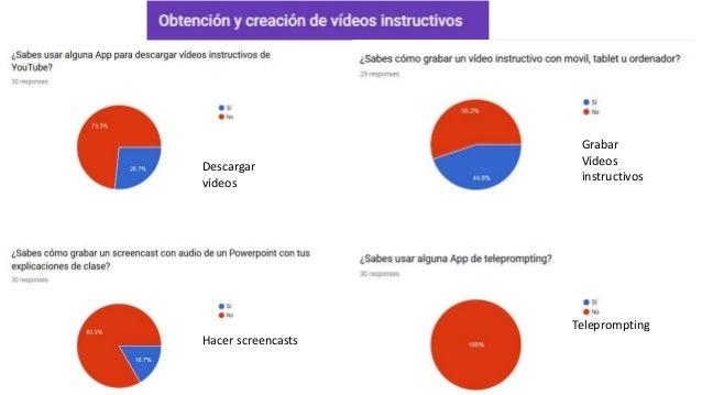 Descargar vídeos Hacer screencasts Grabar Vídeos instructivos Teleprompting