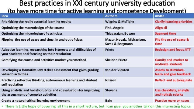 Best practices in XXI century university education (to have more time for active learning and competence Development) • Th...