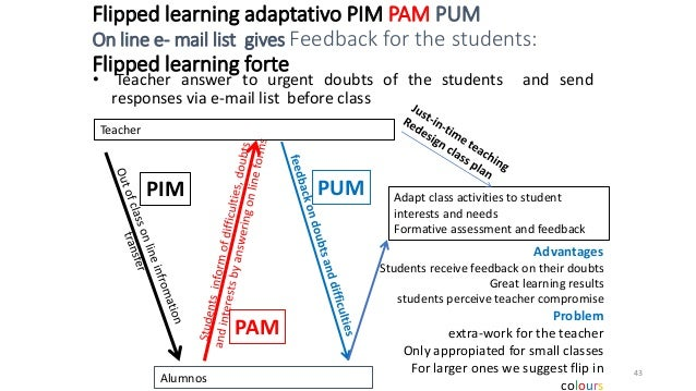 Flipped learning adaptativo PIM PAM PUM On line e- mail list gives Feedback for the students: Flipped learning forte • Tea...
