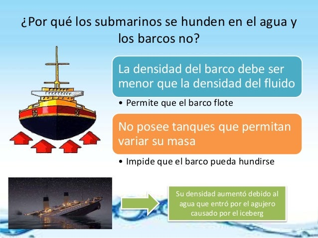 Por qu los submarinos se hunden en el agua y los barcos no - Todo sobre barcos ...