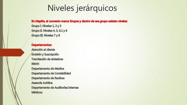 Niveles jerárquicos En Mapfre, el convenio marca Grupos y dentro de ese grupo existen niveles: Grupo I. Niveles 1, 2 y 3 G...