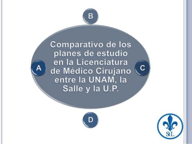 CRITERIOS PARA EFECTUAR LA COMPARACIÓN(PERAS CON PERAS, MANZANAS CON MANZANAS) La carreara de medicina tiene cinco grande...