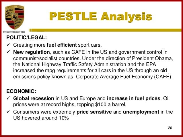 Tesla, Inc. PESTEL/PESTLE Analysis & Recommendations