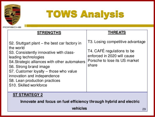 swot porsche This is a swot analysis analyzing the strengths, weaknesses, opportunities and threats before volkswagen ag  porsche, lamborghini etc, the brand also makes passenger cars for the lower.