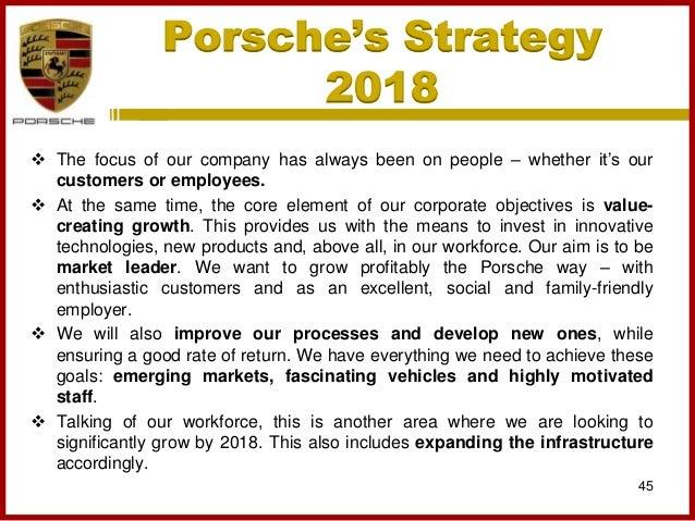 стратегия porsche