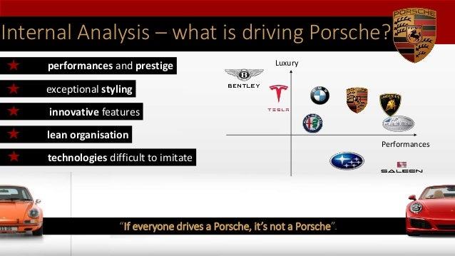 porsche internal analysis Strategic analysis of porsche cleopas chiyangwa  it is defined as an analysis of the internal and external factors performed as part of developing the .