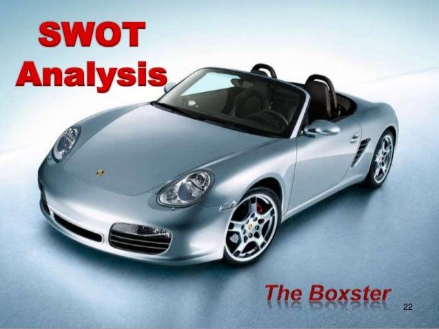 The Porsche Brand