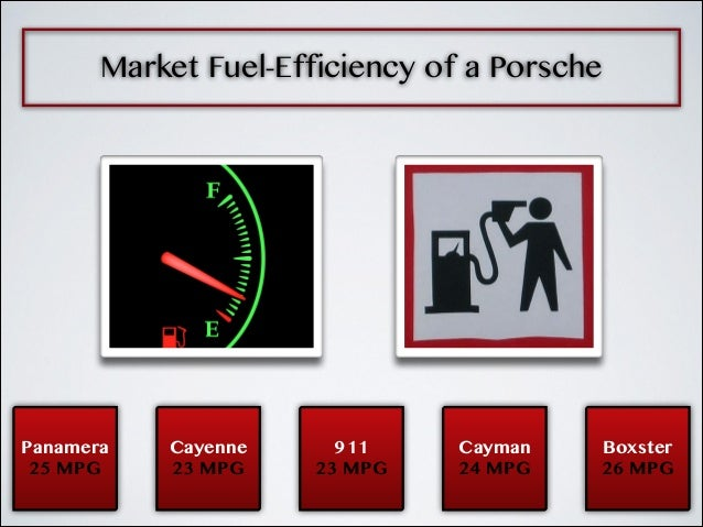 porsche marketing analysis 1 porsche marketing and business analysis interview questions and 1 interview reviews free interview details posted anonymously by porsche interview candidates.