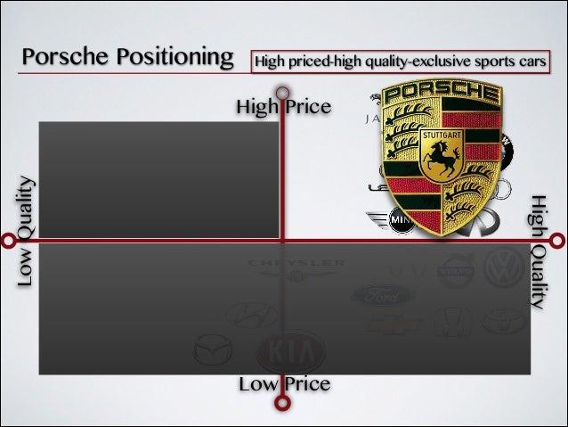porsche promotion strategy