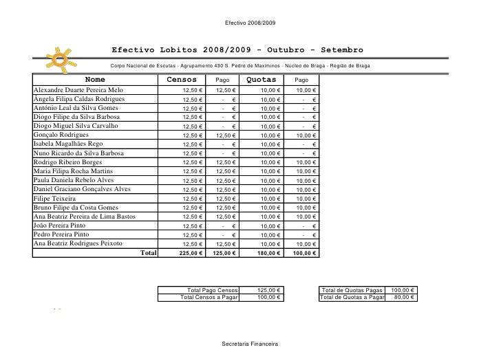 Efectivo 2008/2009                              Efectivo Lobitos 2008/2009 - Outubro - Setembro                          C...