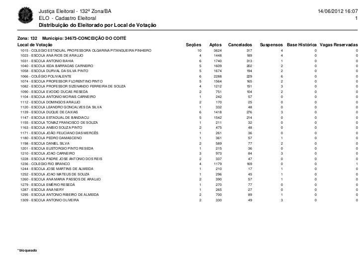 Justiça Eleitoral - 132ª Zona/BA                                                                               14/06/2012 ...