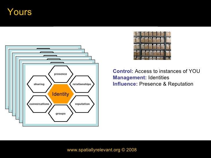 Portability: Identity and Data Slide 3